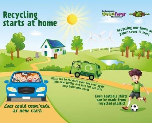 Northampton Waste Management Panel